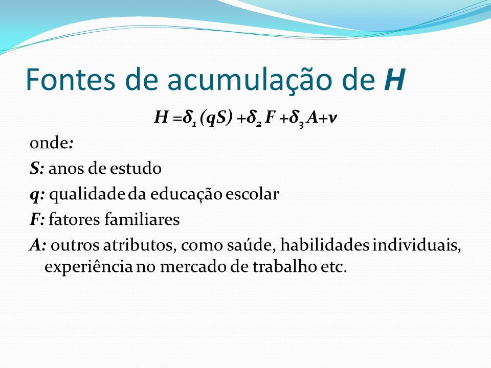 Fontes de acumulação de H H =δ 1 (qS) +δ 2 F +δ 3 A+v onde: S: anos de estudo q: qualidade da educação escolar F: fatores familiares A: outros atribut