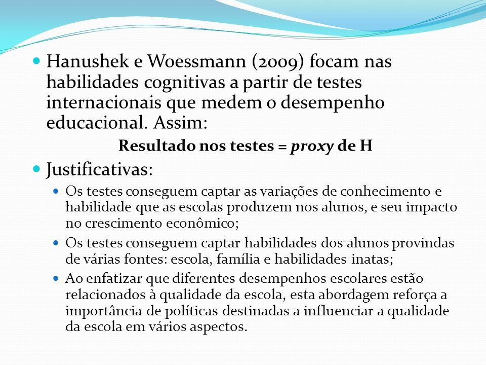 Hanushek e Woessmann (2009) focam nas habilidades cognitivas a partir de testes internacionais que medem o desempenho educacional. Assim: Resultado no
