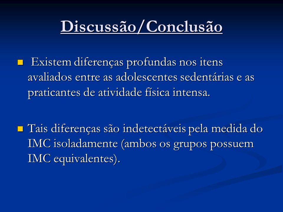 Discussão/Conclusão Existem diferenças profundas nos itens avaliados entre as adolescentes sedentárias e as praticantes de atividade física intensa. E