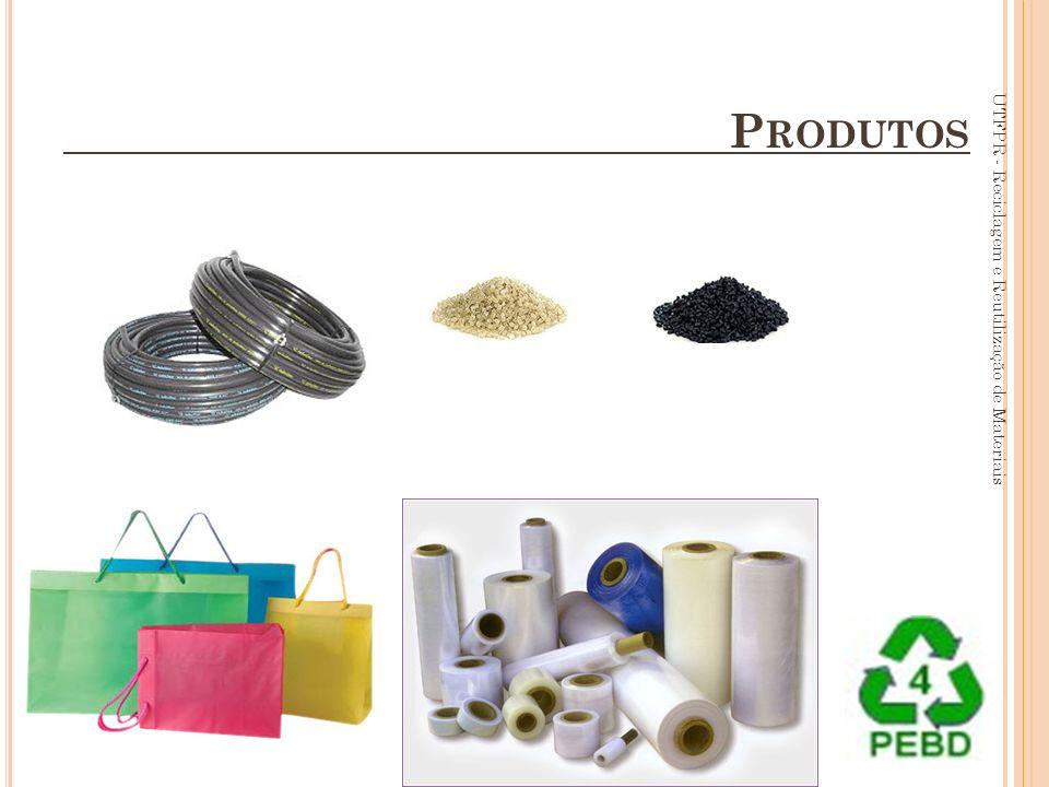 11 P RODUTOS UTFPR - Reciclagem e Reutilização de Materiais