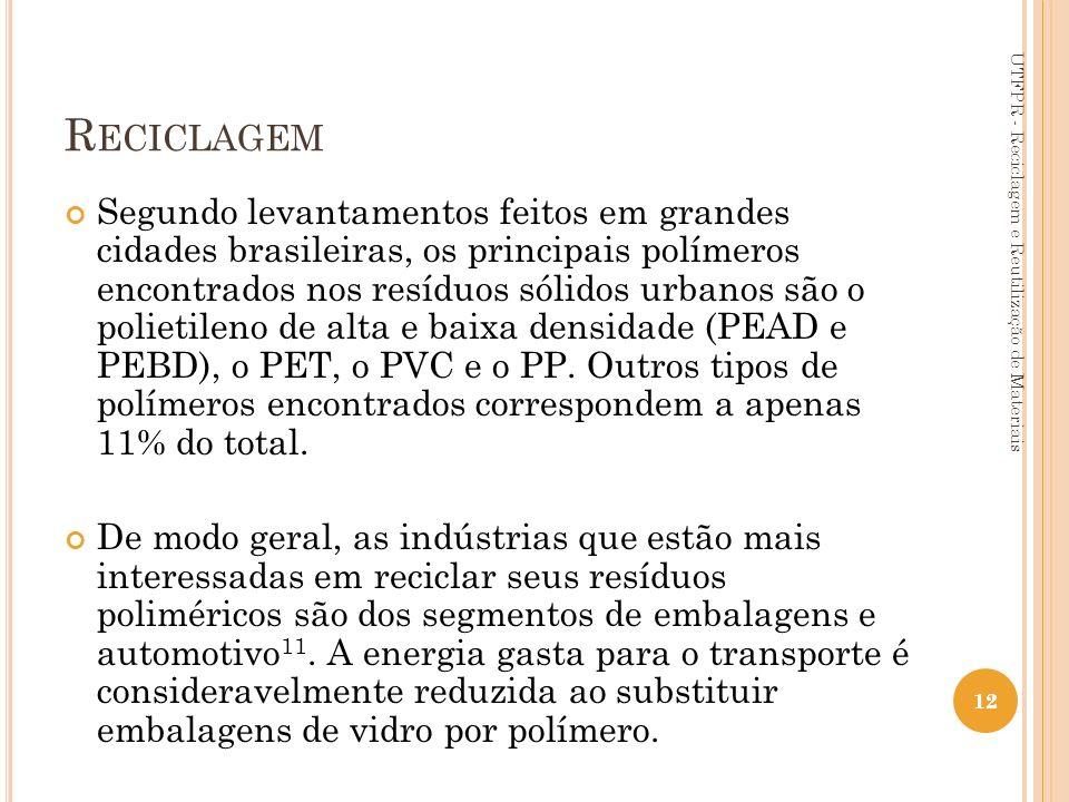 12 R ECICLAGEM Segundo levantamentos feitos em grandes cidades brasileiras, os principais polímeros encontrados nos resíduos sólidos urbanos são o pol