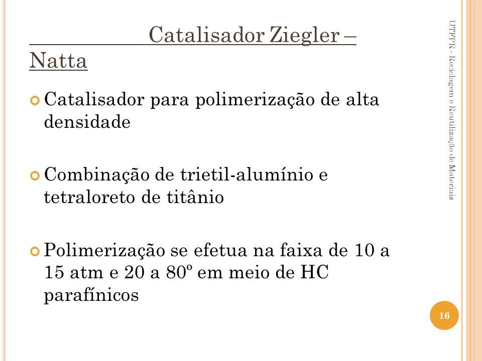 16 Catalisador Ziegler – Natta Catalisador para polimerização de alta densidade Combinação de trietil-alumínio e tetraloreto de titânio Polimerização