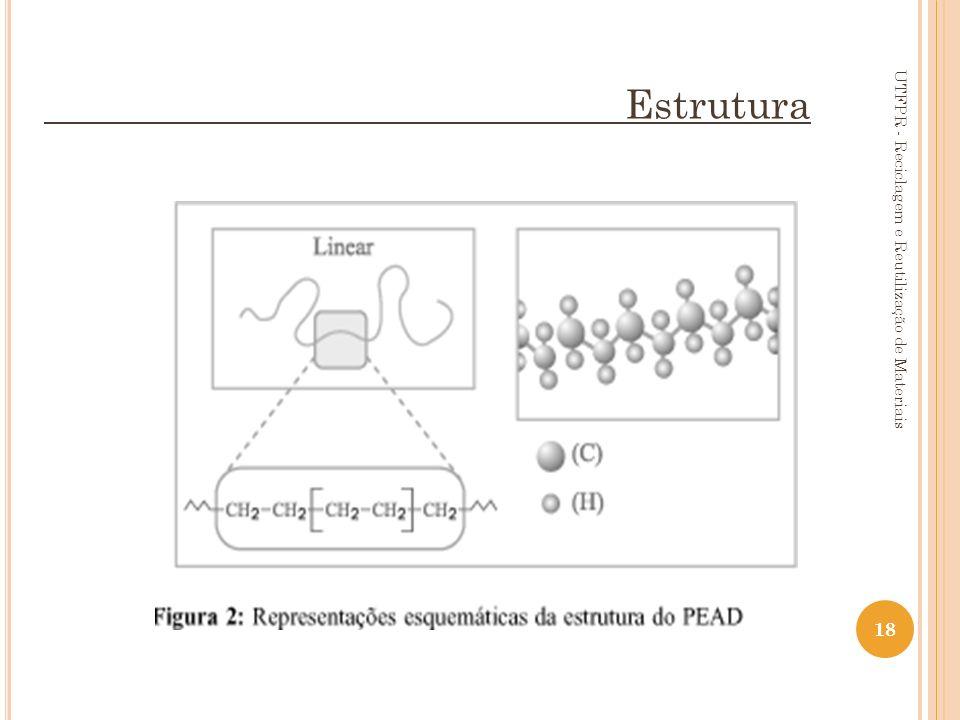 18 Estrutura UTFPR - Reciclagem e Reutilização de Materiais