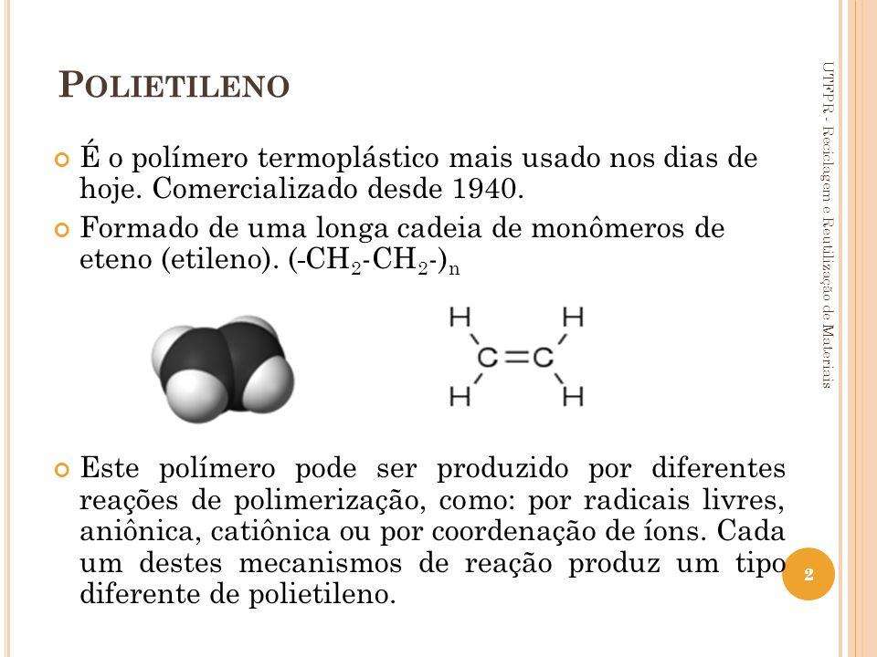 22 P OLIETILENO É o polímero termoplástico mais usado nos dias de hoje. Comercializado desde 1940. Formado de uma longa cadeia de monômeros de eteno (