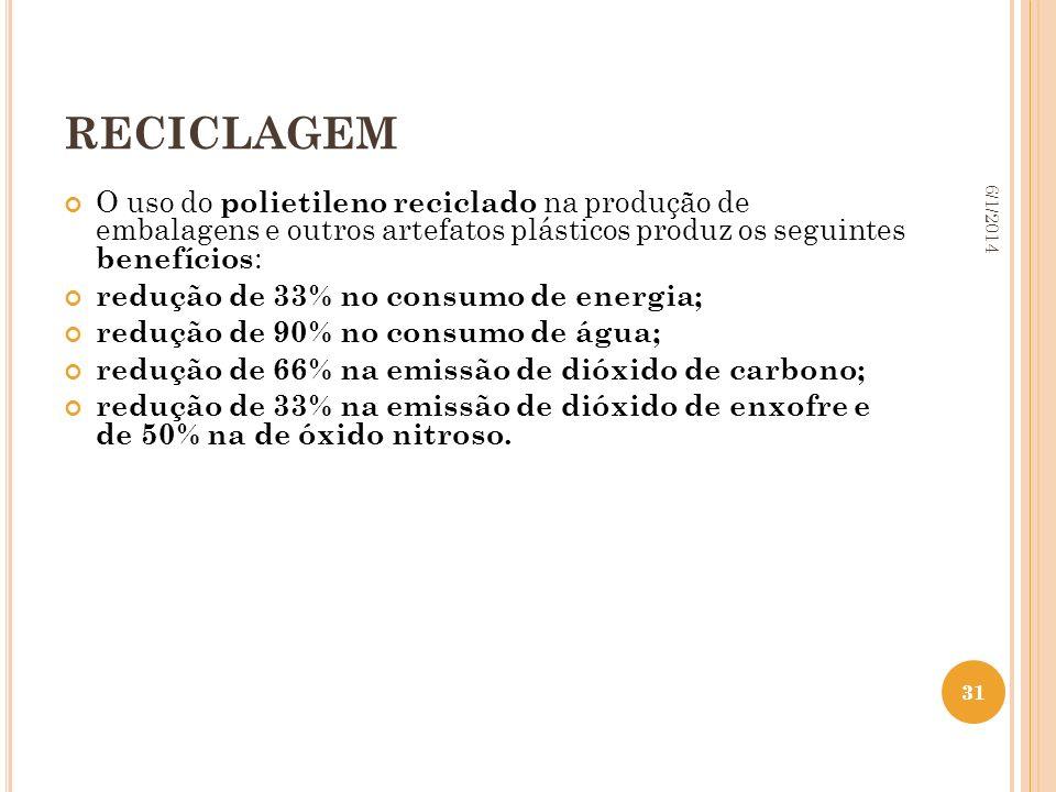 31 6/1/2014 31 RECICLAGEM O uso do polietileno reciclado na produção de embalagens e outros artefatos plásticos produz os seguintes benefícios : reduç