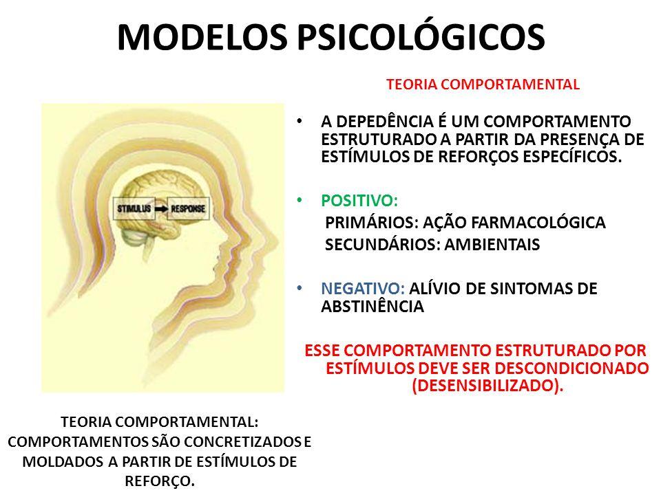 MODELOS PSICOLÓGICOS A DEPEDÊNCIA É UM COMPORTAMENTO ESTRUTURADO A PARTIR DA PRESENÇA DE ESTÍMULOS DE REFORÇOS ESPECÍFICOS. POSITIVO: PRIMÁRIOS: AÇÃO