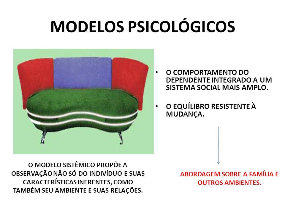 MODELOS PSICOLÓGICOS O COMPORTAMENTO DO DEPENDENTE INTEGRADO A UM SISTEMA SOCIAL MAIS AMPLO.