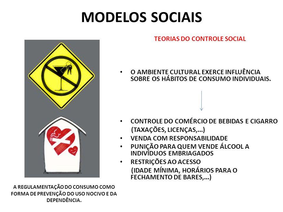MODELOS SOCIAIS O AMBIENTE CULTURAL EXERCE INFLUÊNCIA SOBRE OS HÁBITOS DE CONSUMO INDIVIDUAIS. CONTROLE DO COMÉRCIO DE BEBIDAS E CIGARRO (TAXAÇÕES, LI