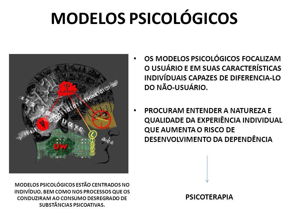 MODELOS PSICOLÓGICOS OS MODELOS PSICOLÓGICOS FOCALIZAM O USUÁRIO E EM SUAS CARACTERÍSTICAS INDIVÍDUAIS CAPAZES DE DIFERENCIA-LO DO NÃO-USUÁRIO.