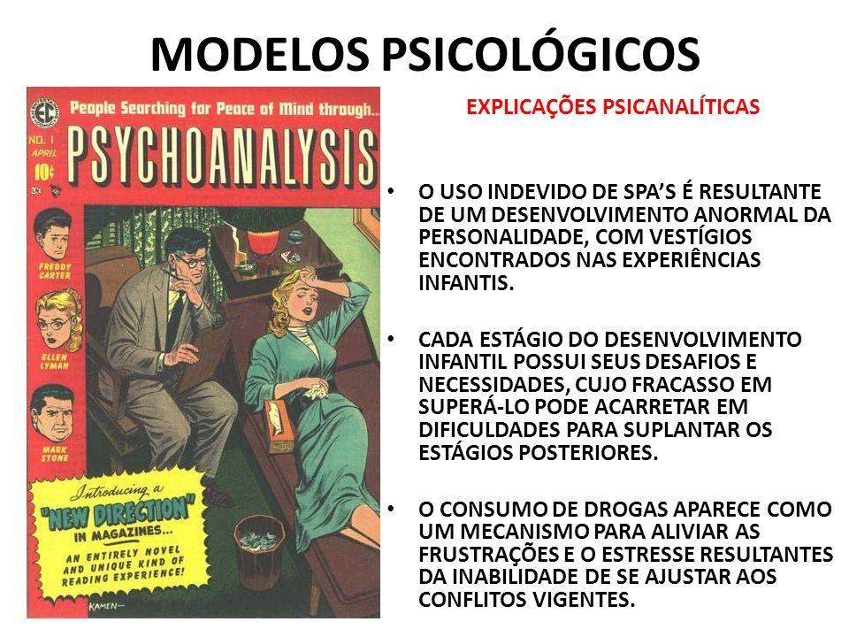 MODELOS PSICOLÓGICOS EXPLICAÇÕES PSICANALÍTICAS O USO INDEVIDO DE SPAS É RESULTANTE DE UM DESENVOLVIMENTO ANORMAL DA PERSONALIDADE, COM VESTÍGIOS ENCONTRADOS NAS EXPERIÊNCIAS INFANTIS.
