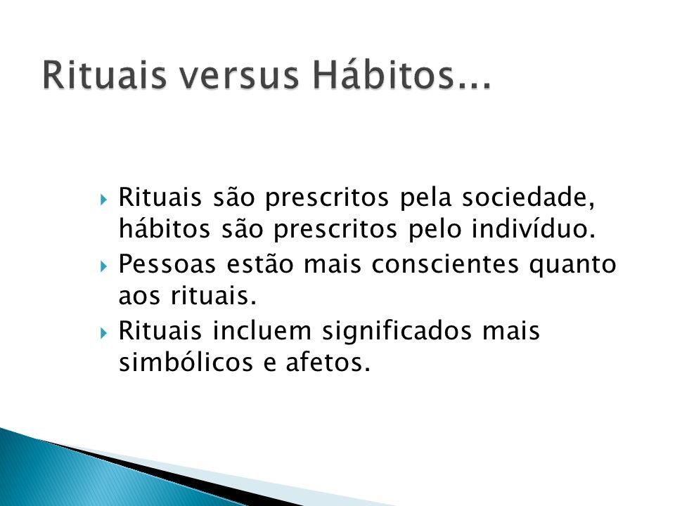 Rituais são prescritos pela sociedade, hábitos são prescritos pelo indivíduo. Pessoas estão mais conscientes quanto aos rituais. Rituais incluem signi