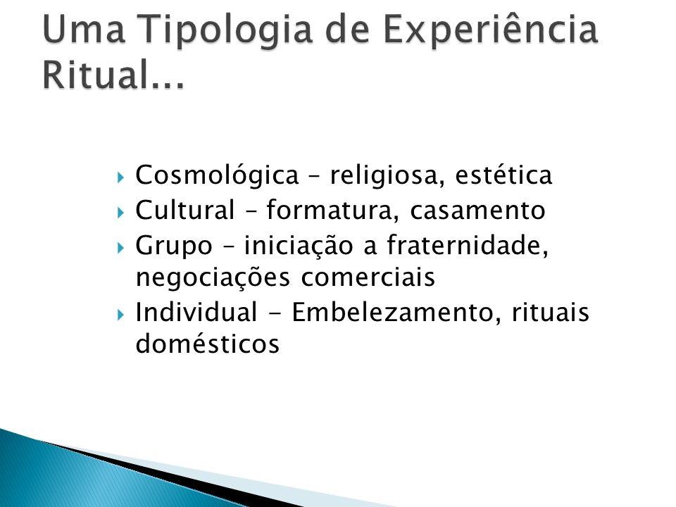 Cosmológica – religiosa, estética Cultural – formatura, casamento Grupo – iniciação a fraternidade, negociações comerciais Individual - Embelezamento,