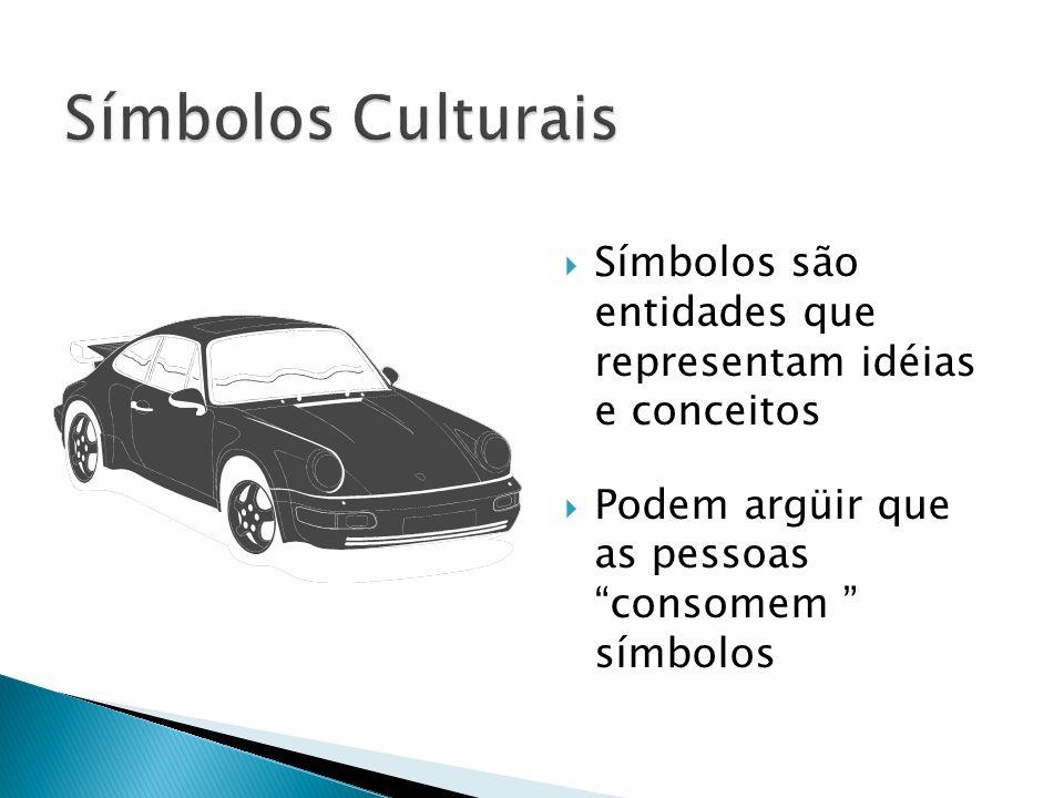 Símbolos são entidades que representam idéias e conceitos Podem argüir que as pessoas consomem símbolos