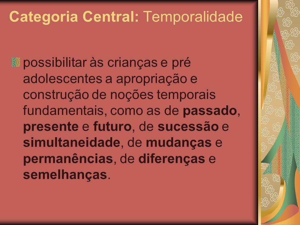 Categoria Central: Temporalidade possibilitar às crianças e pré adolescentes a apropriação e construção de noções temporais fundamentais, como as de passado, presente e futuro, de sucessão e simultaneidade, de mudanças e permanências, de diferenças e semelhanças.