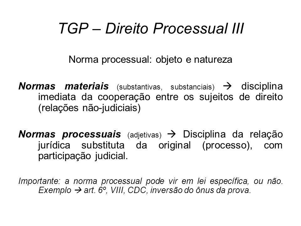 TGP – Direito Processual III Norma processual: objeto e natureza Normas materiais (substantivas, substanciais) disciplina imediata da cooperação entre