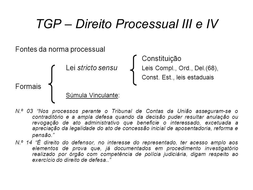 TGP – Direito Processual III e IV Fontes da norma processual (cont.) Regimentos dos Tribunais (formal) Costumes SupletivasNegócio jurídico - eleição de foro Jurisprudência