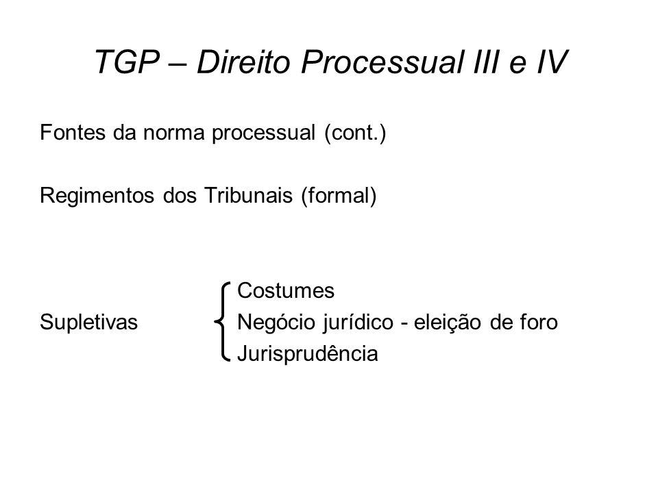 TGP – Direito Processual III e IV Fontes da norma processual (cont.) Regimentos dos Tribunais (formal) Costumes SupletivasNegócio jurídico - eleição d