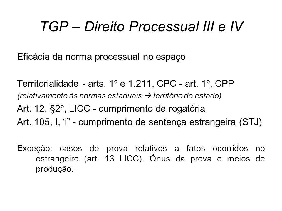 TGP – Direito Processual III e IV Eficácia da norma processual no espaço Territorialidade - arts. 1º e 1.211, CPC - art. 1º, CPP (relativamente às nor