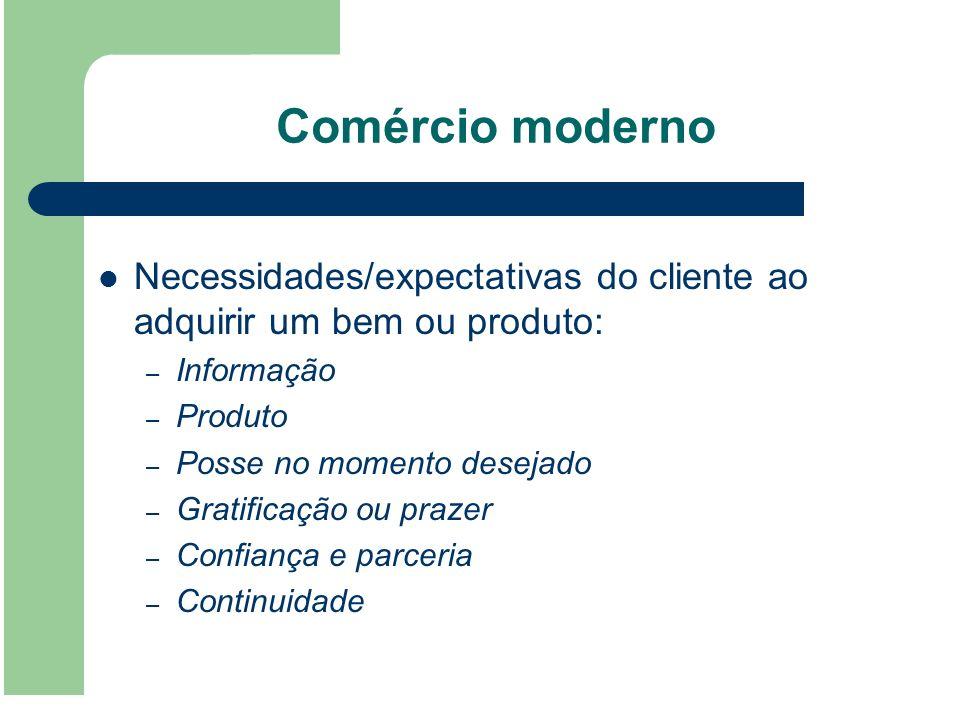 Necessidades/expectativas do cliente ao adquirir um bem ou produto: – Informação – Produto – Posse no momento desejado – Gratificação ou prazer – Conf