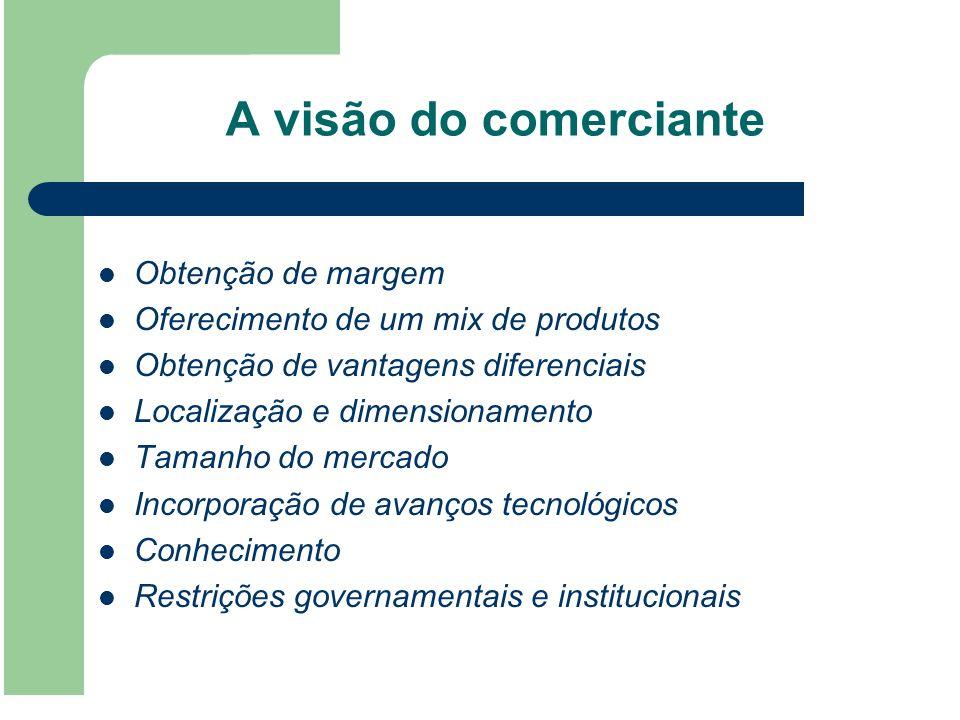 A visão do comerciante Obtenção de margem Oferecimento de um mix de produtos Obtenção de vantagens diferenciais Localização e dimensionamento Tamanho