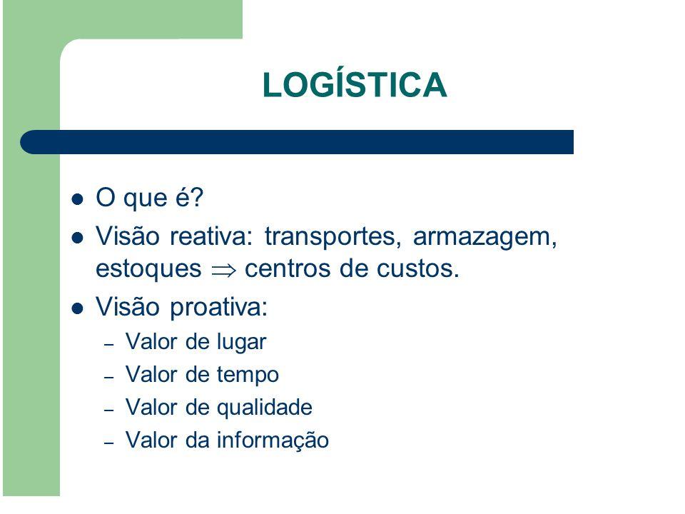 Definição de Logística Logística é o processo de planejar, implementar e controlar de maneira eficiente o fluxo e a armazenagem de produtos, bem como os serviços e informações associados, cobrindo desde o ponto de origem até o ponto de consumo, com o objetivo de atender os requisitos do consumidor.