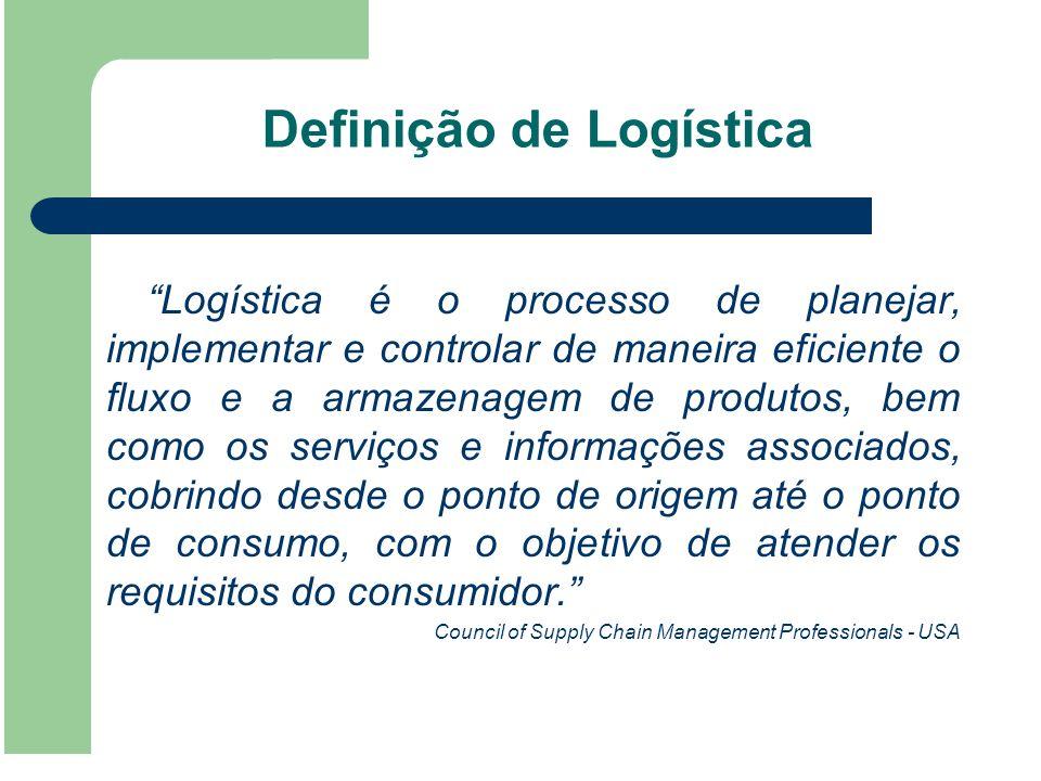 Definição de Logística Logística é o processo de planejar, implementar e controlar de maneira eficiente o fluxo e a armazenagem de produtos, bem como