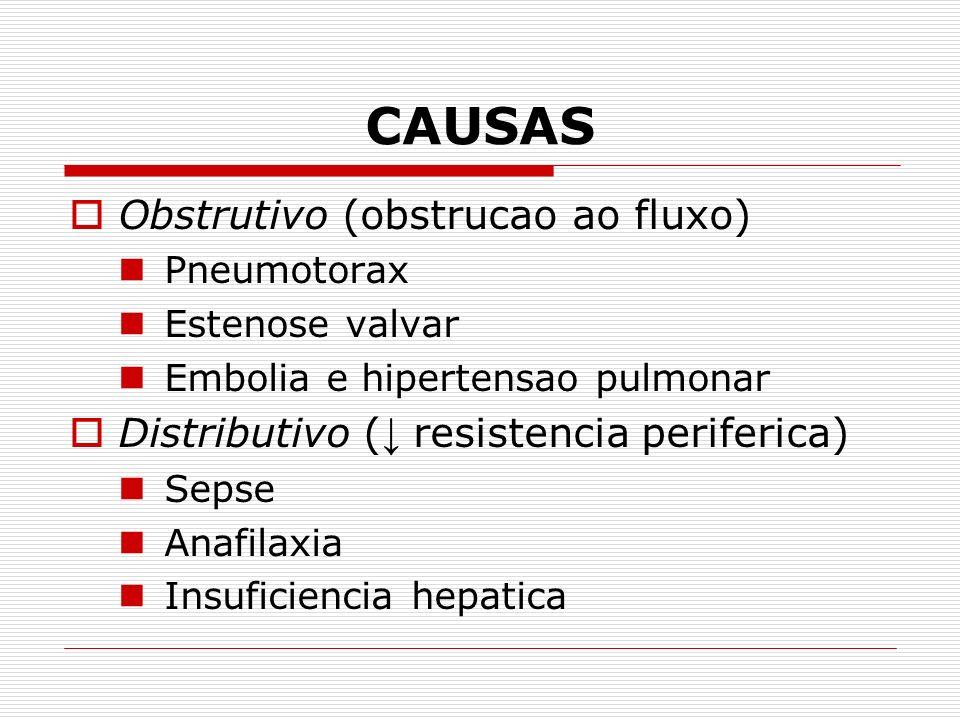 CAUSAS Obstrutivo (obstrucao ao fluxo) Pneumotorax Estenose valvar Embolia e hipertensao pulmonar Distributivo ( resistencia periferica) Sepse Anafila