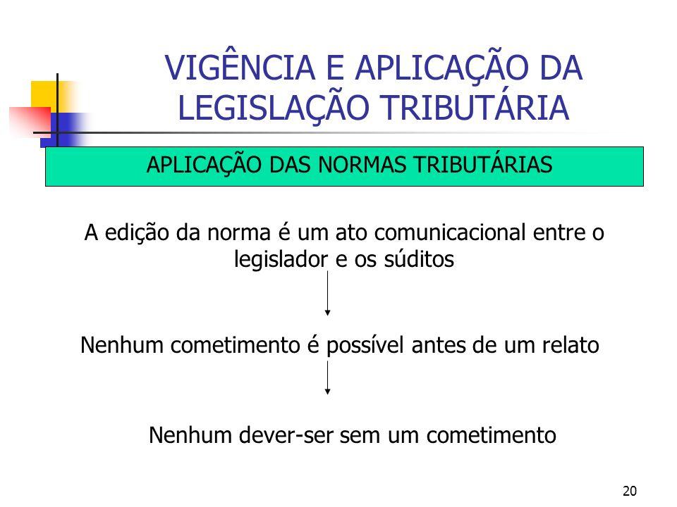 20 VIGÊNCIA E APLICAÇÃO DA LEGISLAÇÃO TRIBUTÁRIA APLICAÇÃO DAS NORMAS TRIBUTÁRIAS A edição da norma é um ato comunicacional entre o legislador e os sú