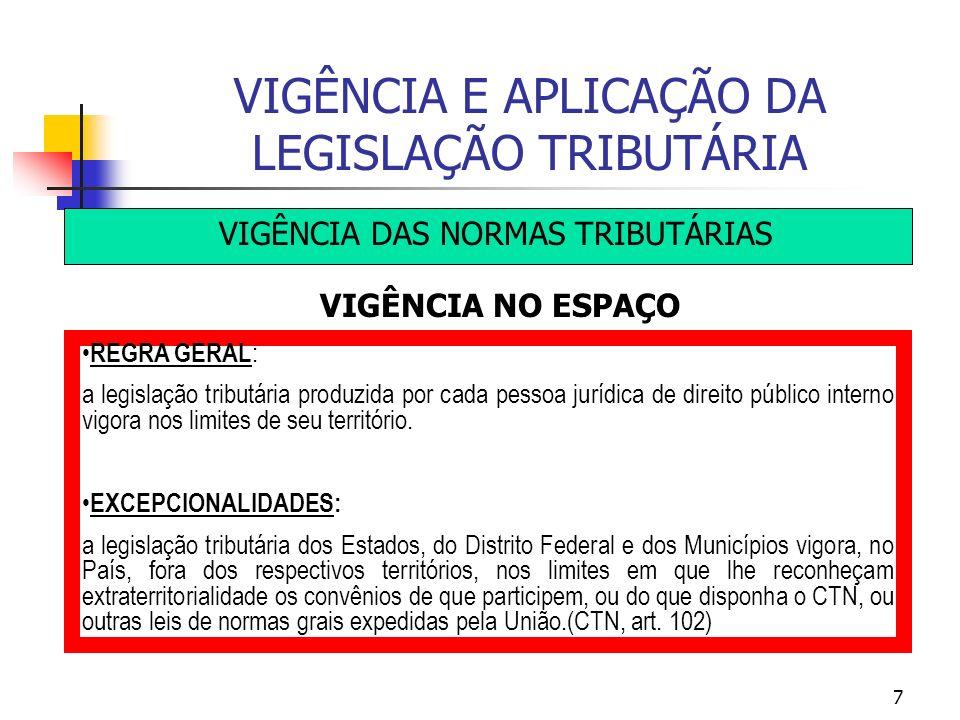 7 VIGÊNCIA E APLICAÇÃO DA LEGISLAÇÃO TRIBUTÁRIA VIGÊNCIA DAS NORMAS TRIBUTÁRIAS REGRA GERAL : a legislação tributária produzida por cada pessoa jurídi