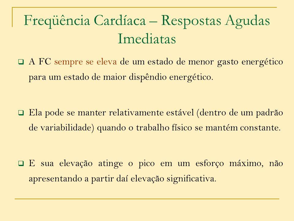Freqüência Cardíaca – Respostas Agudas Imediatas A FC sempre se eleva de um estado de menor gasto energético para um estado de maior dispêndio energét
