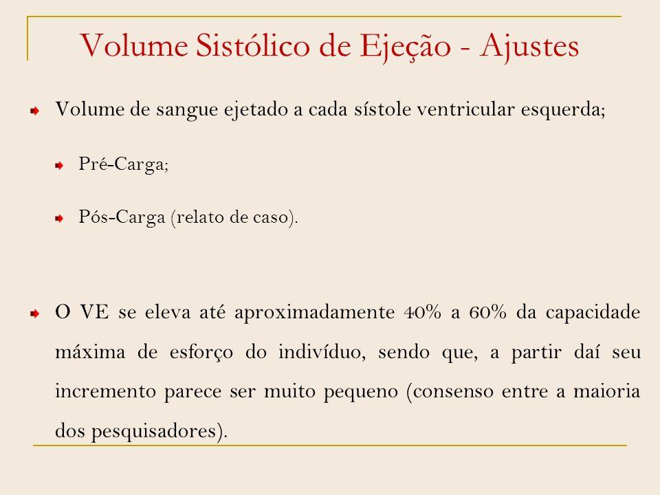 Volume Sistólico de Ejeção - Ajustes Volume de sangue ejetado a cada sístole ventricular esquerda; Pré-Carga; Pós-Carga (relato de caso). O VE se elev