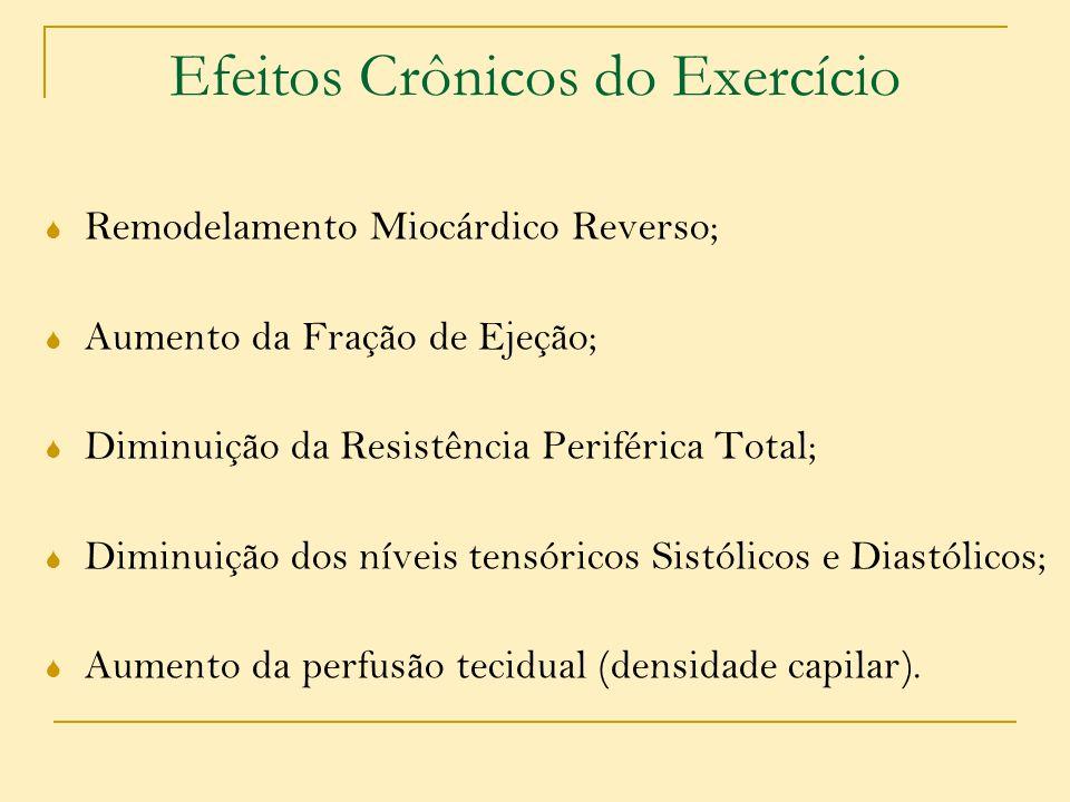 Efeitos Crônicos do Exercício Remodelamento Miocárdico Reverso; Aumento da Fração de Ejeção; Diminuição da Resistência Periférica Total; Diminuição do