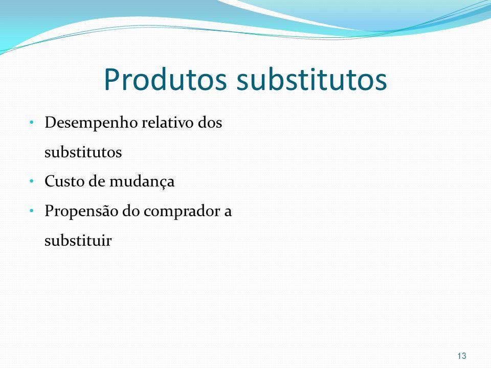 Produtos substitutos Desempenho relativo dos substitutos Custo de mudança Propensão do comprador a substituir 13