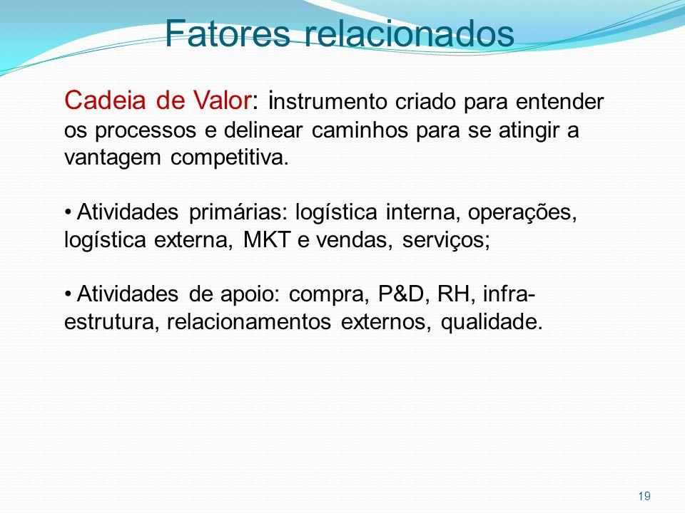 19 Cadeia de Valor: i nstrumento criado para entender os processos e delinear caminhos para se atingir a vantagem competitiva. Atividades primárias: l