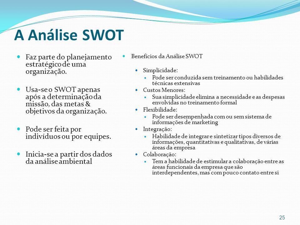 A Análise SWOT Faz parte do planejamento estratégico de uma organização. Usa-se o SWOT apenas após a determinação da missão, das metas & objetivos da