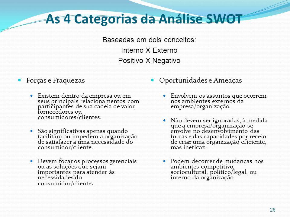 As 4 Categorias da Análise SWOT Forças e Fraquezas Existem dentro da empresa ou em seus principais relacionamentos com participantes de sua cadeia de