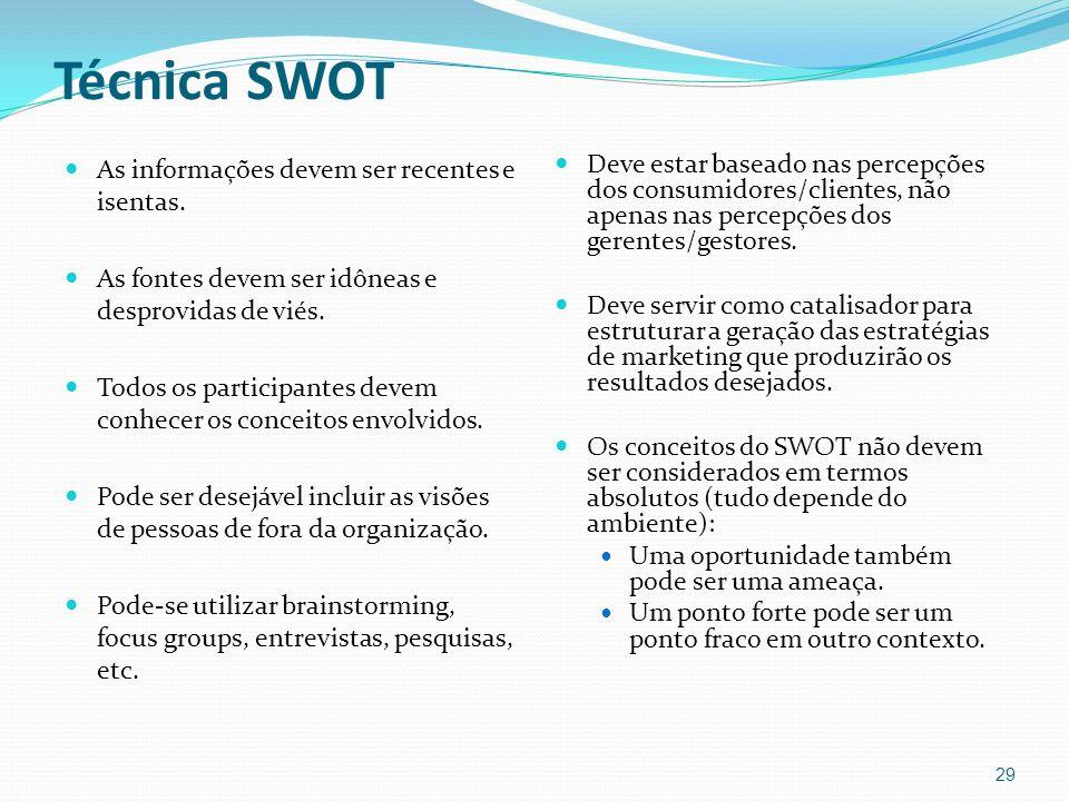 Técnica SWOT As informações devem ser recentes e isentas. As fontes devem ser idôneas e desprovidas de viés. Todos os participantes devem conhecer os