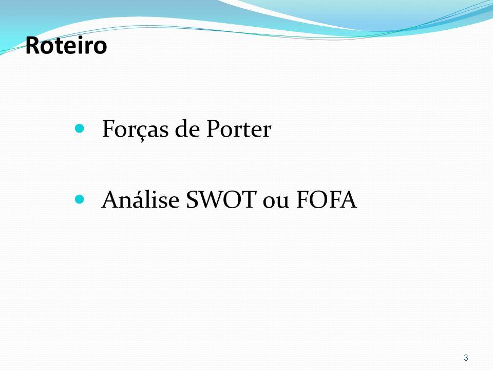 Roteiro Forças de Porter Análise SWOT ou FOFA 3