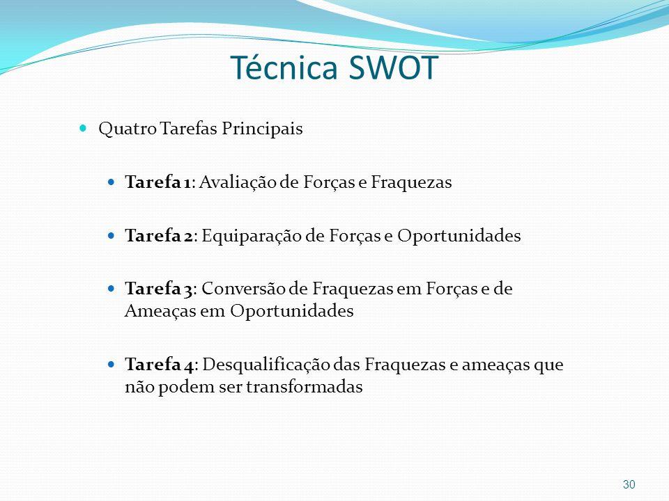 Técnica SWOT Quatro Tarefas Principais Tarefa 1: Avaliação de Forças e Fraquezas Tarefa 2: Equiparação de Forças e Oportunidades Tarefa 3: Conversão d