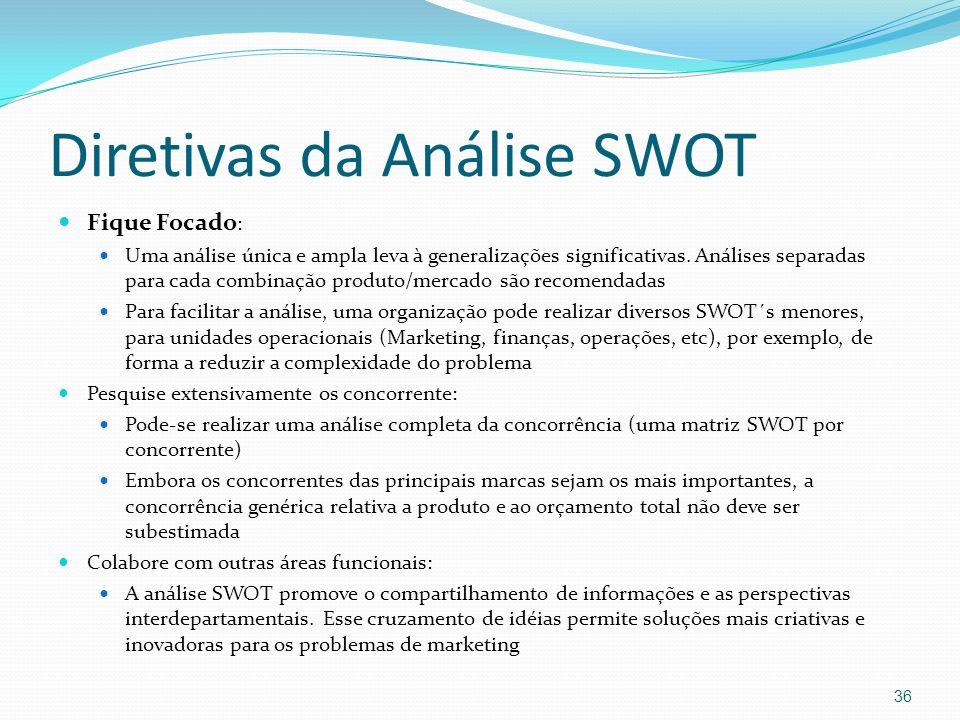 Diretivas da Análise SWOT Fique Focado : Uma análise única e ampla leva à generalizações significativas. Análises separadas para cada combinação produ