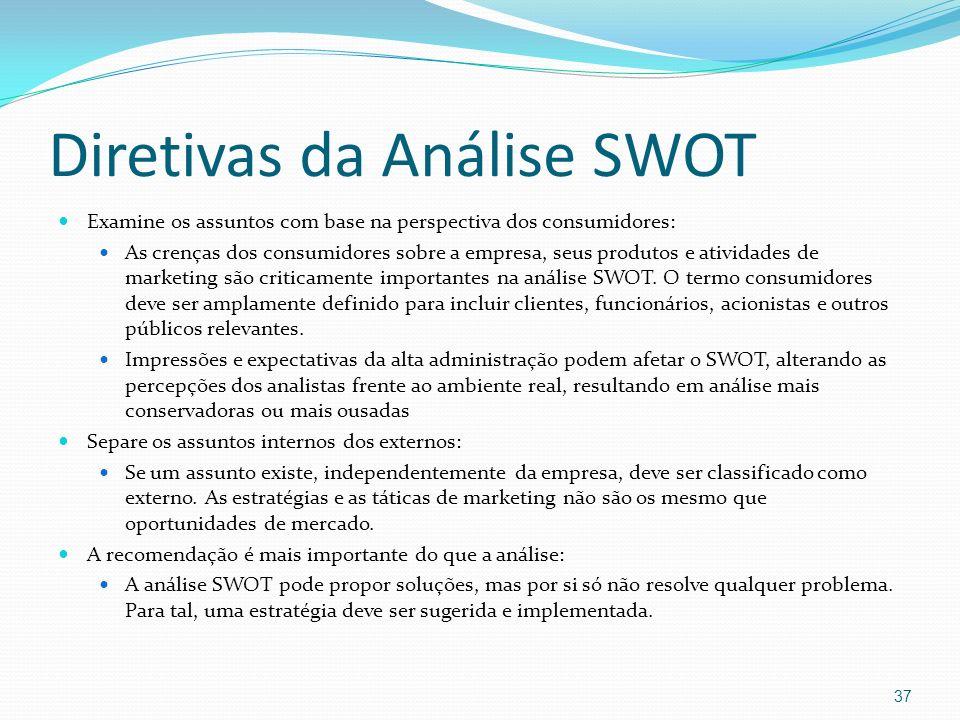 Diretivas da Análise SWOT Examine os assuntos com base na perspectiva dos consumidores: As crenças dos consumidores sobre a empresa, seus produtos e a