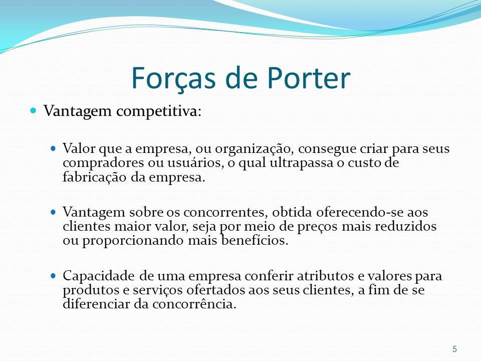 Forças de Porter As Forças de Porter podem ser entendidas como uma técnica que auxilia a definição de estratégia da empresa e leva em conta tanto seu ambiente externo como seu ambiente interno.