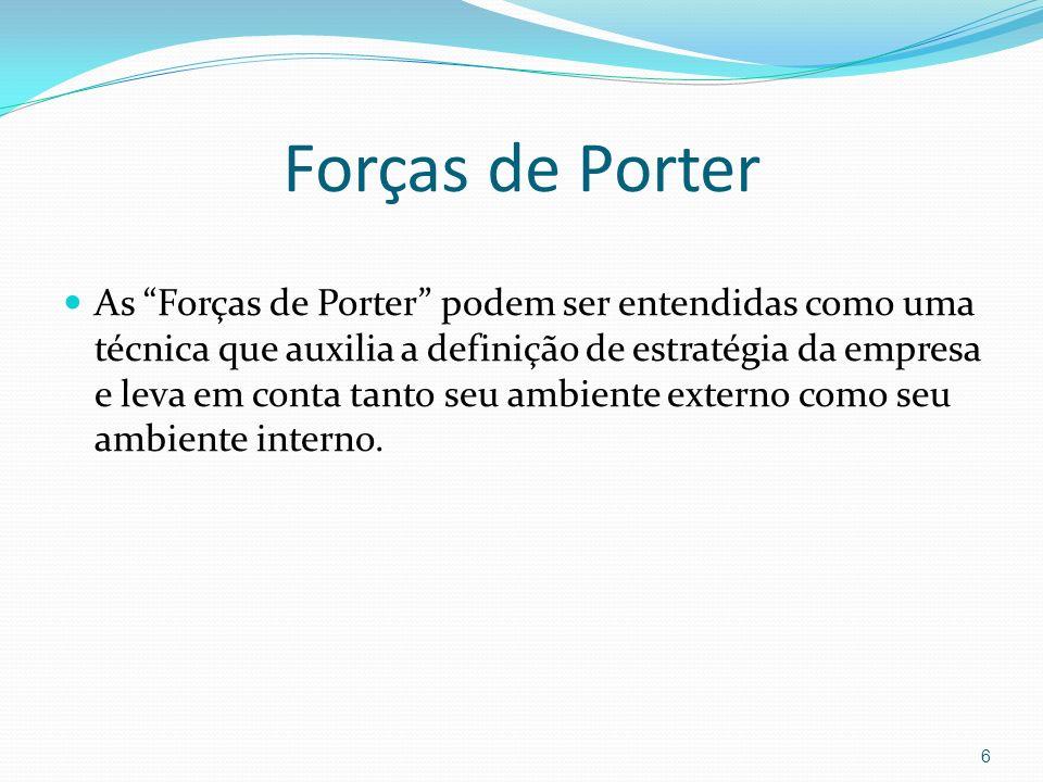 Forças de Porter As Forças de Porter podem ser entendidas como uma técnica que auxilia a definição de estratégia da empresa e leva em conta tanto seu