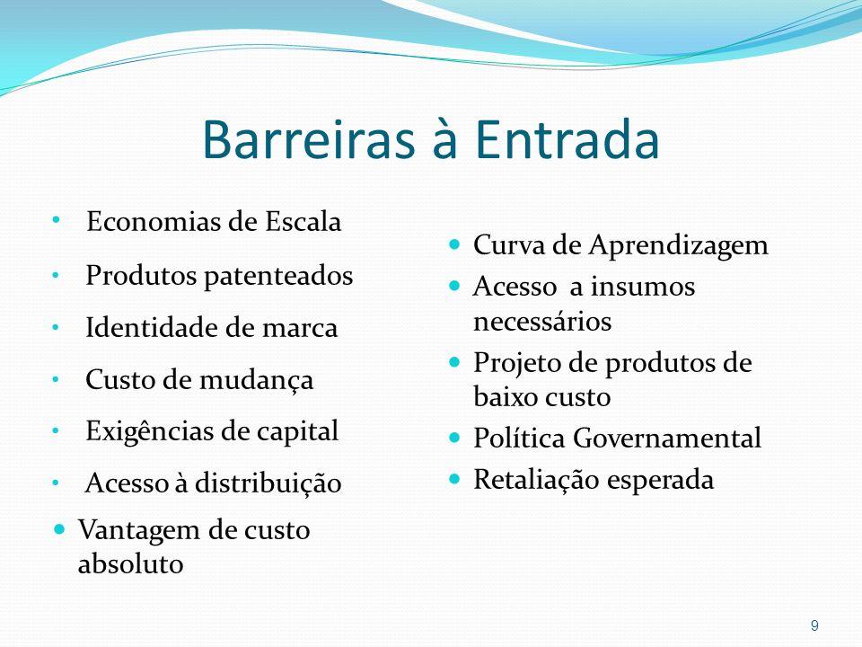 Barreiras à Entrada Economias de Escala Produtos patenteados Identidade de marca Custo de mudança Exigências de capital Acesso à distribuição Vantagem