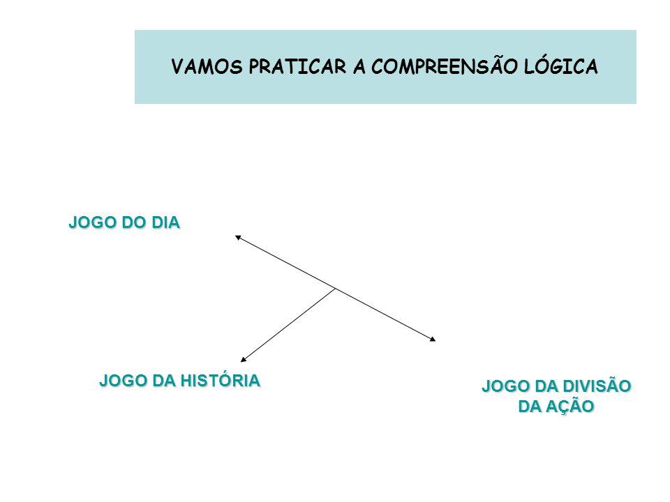 VAMOS PRATICAR A COMPREENSÃO LÓGICA JOGO DO DIA JOGO DA DIVISÃO DA AÇÃO JOGO DA HISTÓRIA