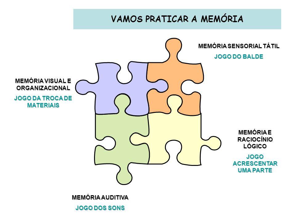 VAMOS PRATICAR A MEMÓRIA MEMÓRIA VISUAL E ORGANIZACIONAL JOGO DA TROCA DE MATERIAIS MEMÓRIA SENSORIAL TÁTIL JOGO DO BALDE MEMÓRIA AUDITIVA JOGO DOS SO