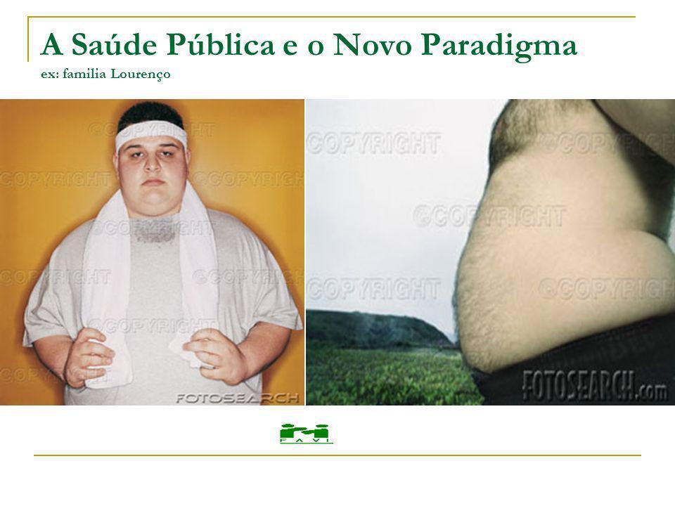 A Saúde Pública e o Novo Paradigma ex: familia Lourenço