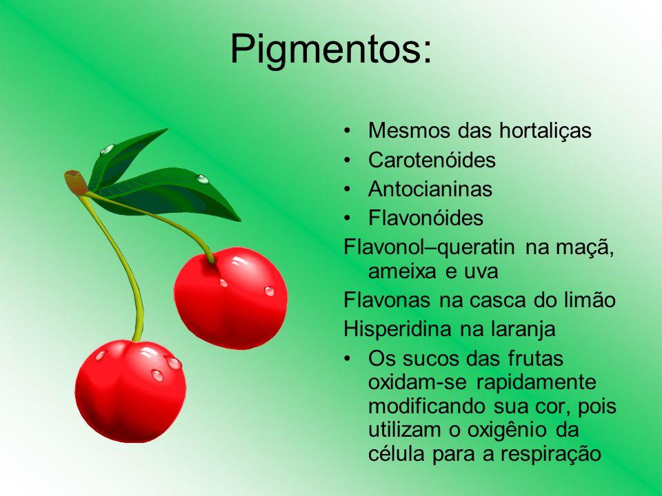 Pigmentos: Mesmos das hortaliças Carotenóides Antocianinas Flavonóides Flavonol–queratin na maçã, ameixa e uva Flavonas na casca do limão Hisperidina