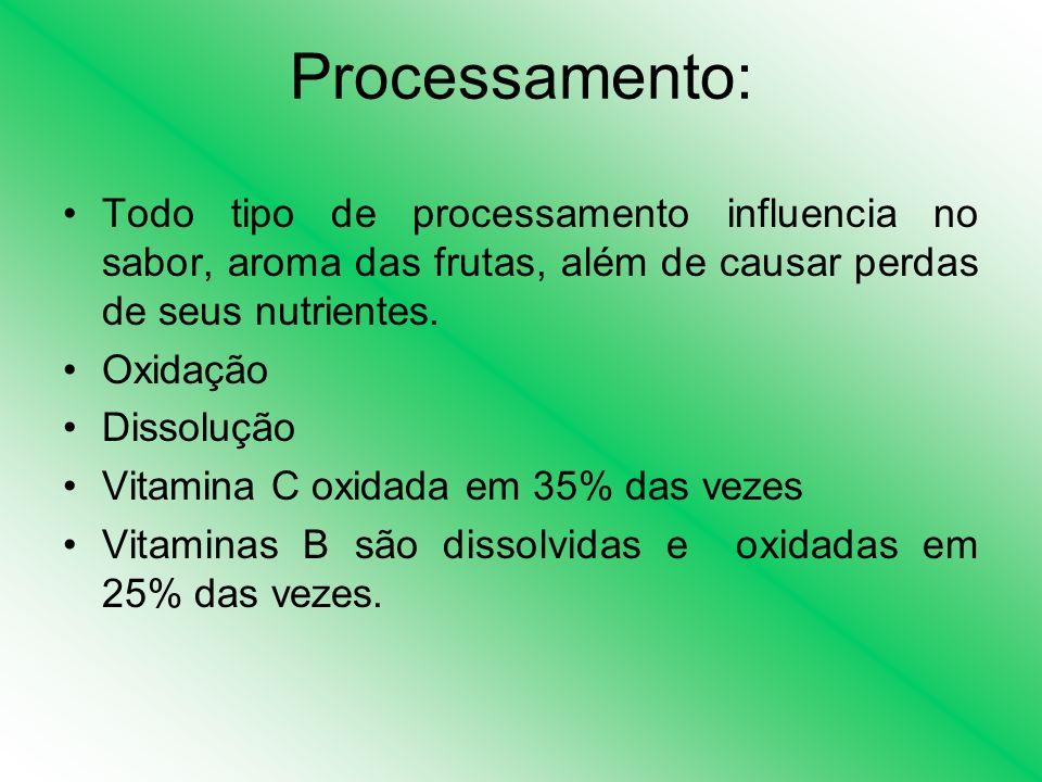 Processamento: Todo tipo de processamento influencia no sabor, aroma das frutas, além de causar perdas de seus nutrientes. Oxidação Dissolução Vitamin