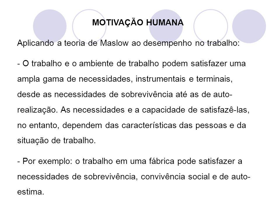 MOTIVAÇÃO HUMANA Aplicando a teoria de Maslow ao desempenho no trabalho: - O trabalho e o ambiente de trabalho podem satisfazer uma ampla gama de nece